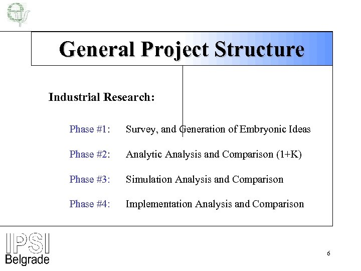 General Project Structure Industrial Research: Phase #1: Survey, and Generation of Embryonic Ideas Phase