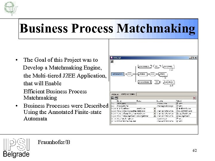 Business Process Matchmaking • The Goal of this Project was to Develop a Matchmaking