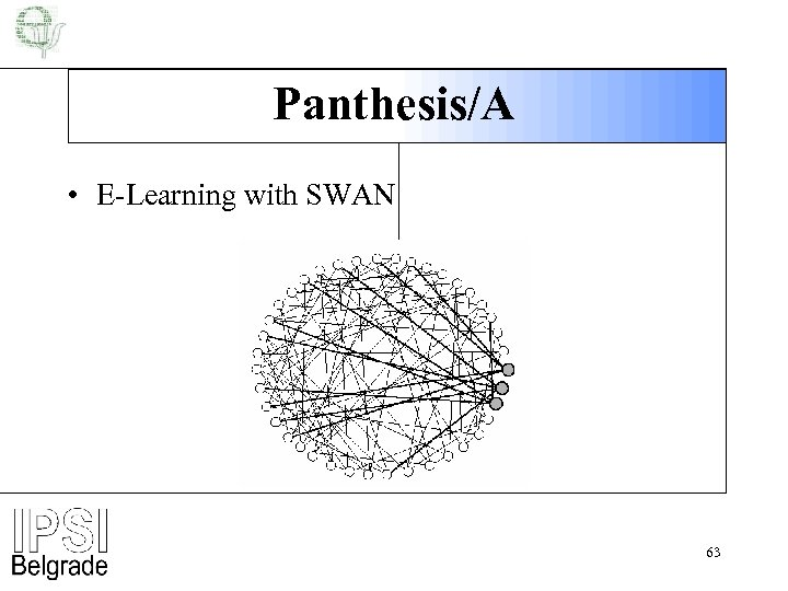 Panthesis/A • E-Learning with SWAN 63