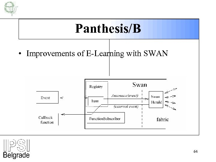 Panthesis/B • Improvements of E-Learning with SWAN 64