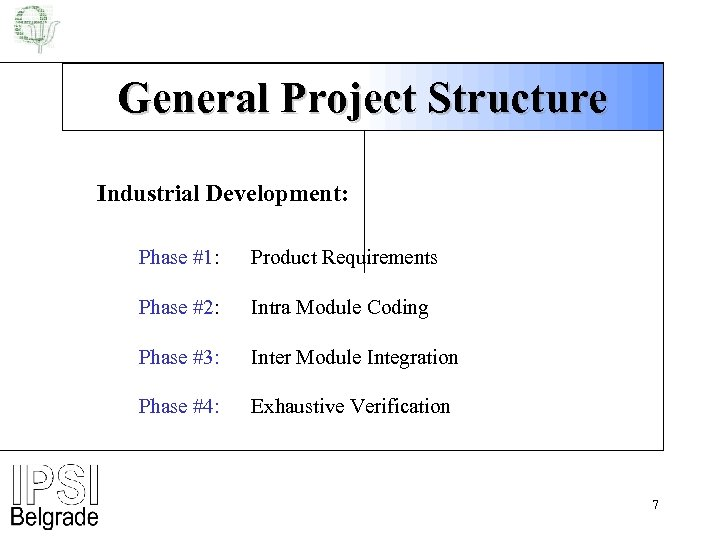 General Project Structure Industrial Development: Phase #1: Product Requirements Phase #2: Intra Module Coding