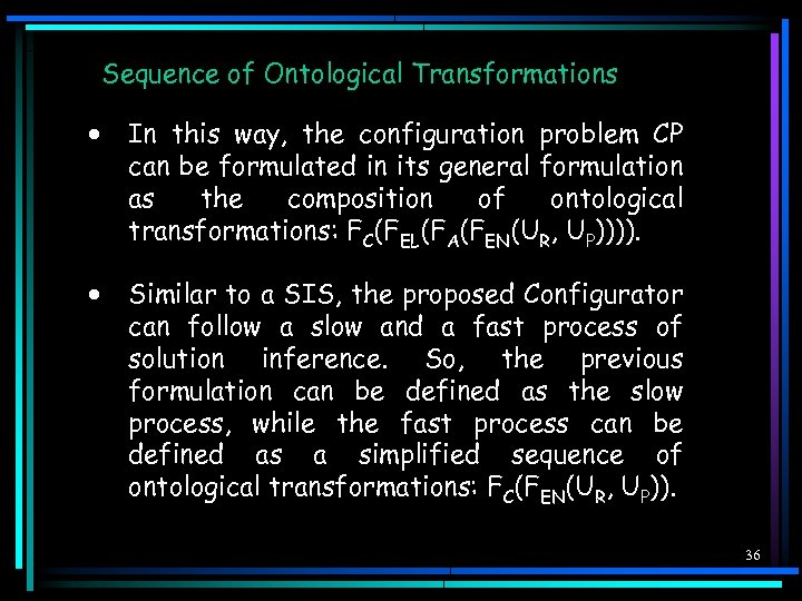 Sequence of Ontological Transformations In this way, the configuration problem CP can be formulated