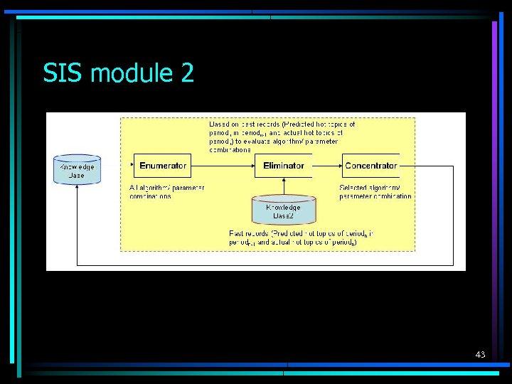 SIS module 2 43