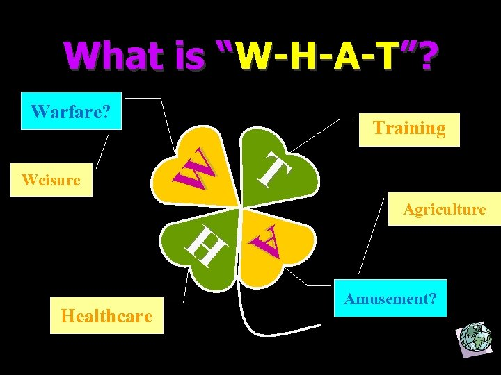 """What is """"W-H-A-T""""? Weisure W Warfare? T AH AH Healthcare Training Agriculture Amusement? 8"""