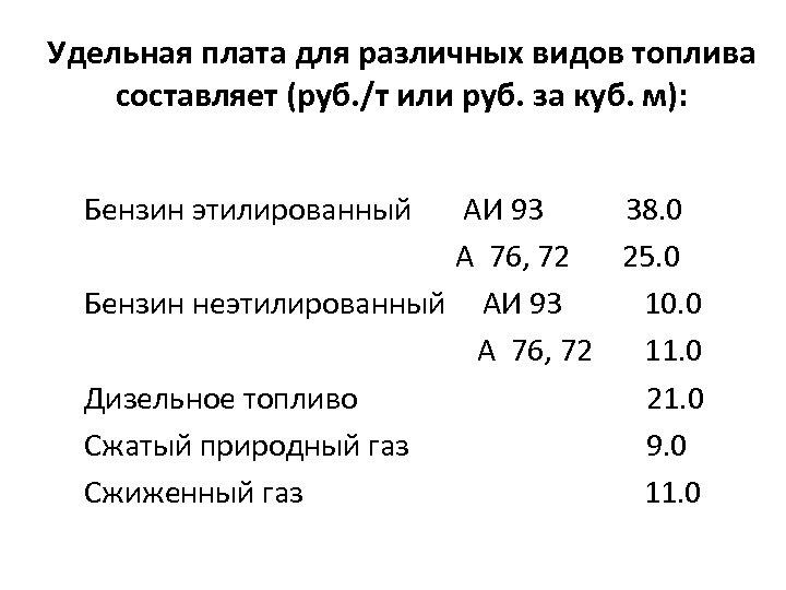 Удельная плата для различных видов топлива составляет (руб. /т или руб. за куб. м):