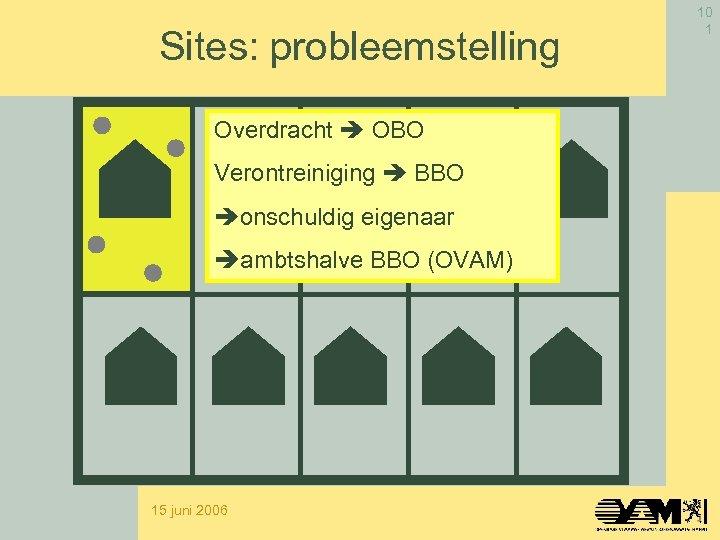 Sites: probleemstelling Overdracht OBO Verontreiniging BBO onschuldig eigenaar ambtshalve BBO (OVAM) 15 juni 2006