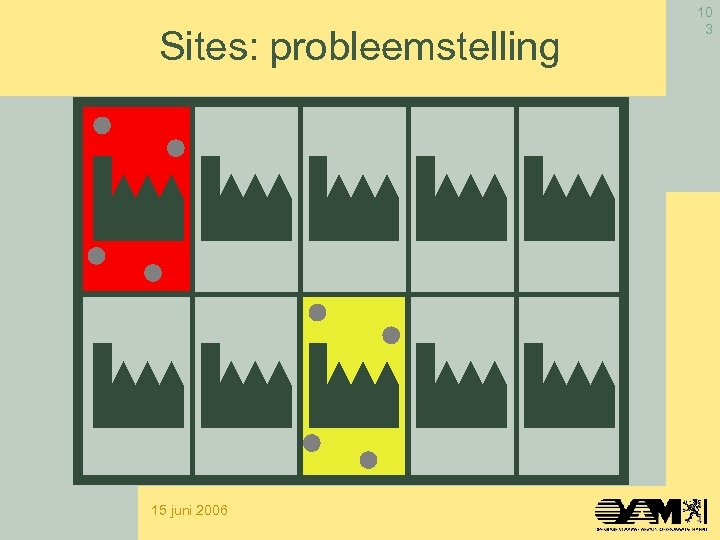 Sites: probleemstelling 15 juni 2006 10 3