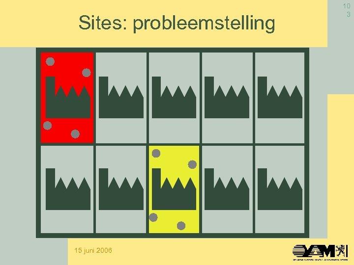 Sites: probleemstelling 15 juni 2006 10 3