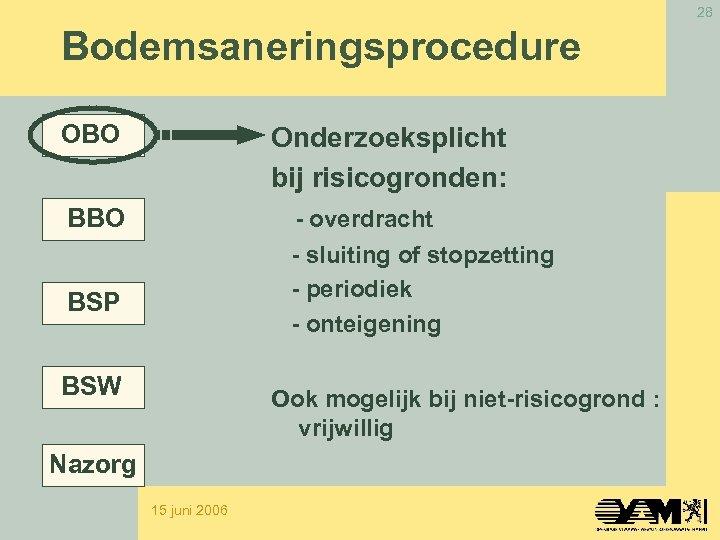 28 Bodemsaneringsprocedure OBO Onderzoeksplicht bij risicogronden: BBO - overdracht - sluiting of stopzetting -