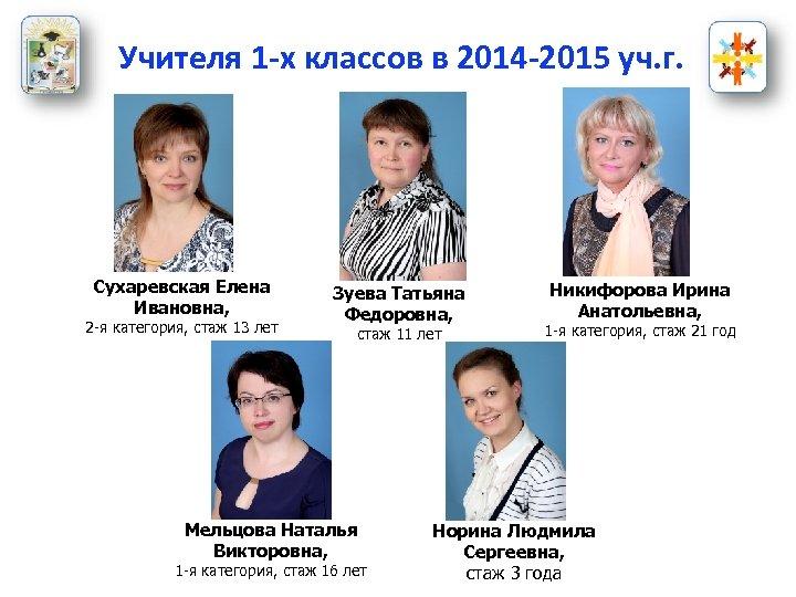 Учителя 1 -х классов в 2014 -2015 уч. г. Сухаревская Елена Ивановна, 2 -я