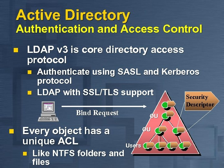 Active Directory Authentication and Access Control n LDAP v 3 is core directory access