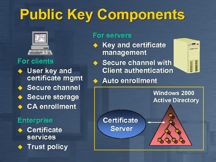 Public Key Components For clients u User key and certificate mgmt u Secure channel