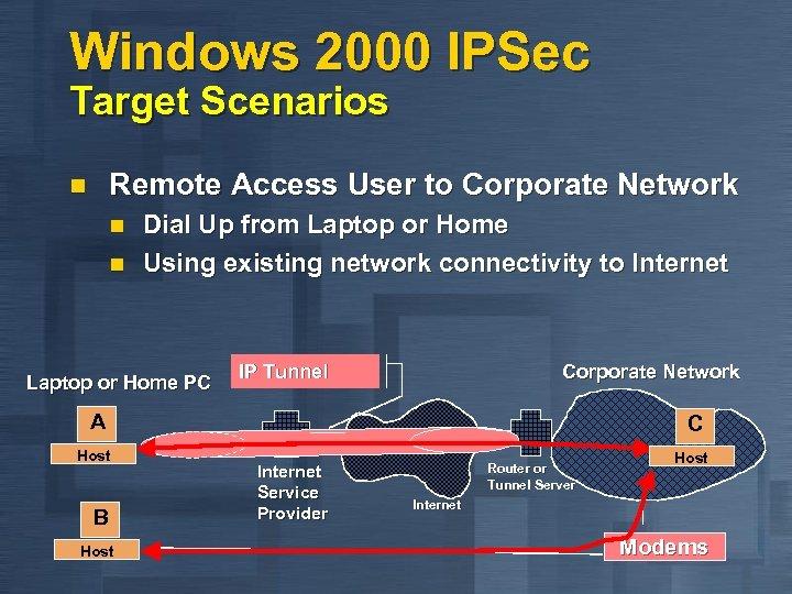 Windows 2000 IPSec Target Scenarios Remote Access User to Corporate Network n n n