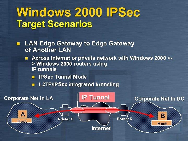 Windows 2000 IPSec Target Scenarios n LAN Edge Gateway to Edge Gateway of Another