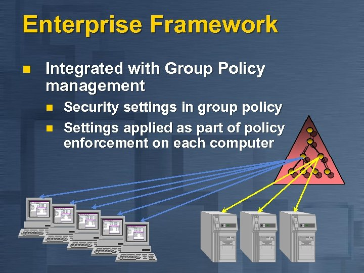 Enterprise Framework n Integrated with Group Policy management n n Security settings in group
