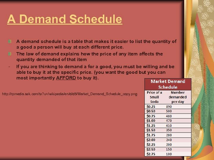 A Demand Schedule - A demand schedule is a table that makes it easier