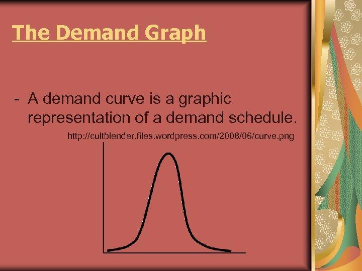 The Demand Graph - A demand curve is a graphic representation of a demand