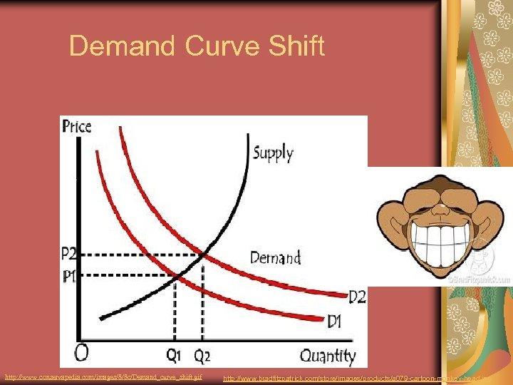 Demand Curve Shift http: //www. conservapedia. com/images/8/8 c/Demand_curve_shift. gif http: //www. bradfitzpatrick. com/store/images/products/a 079