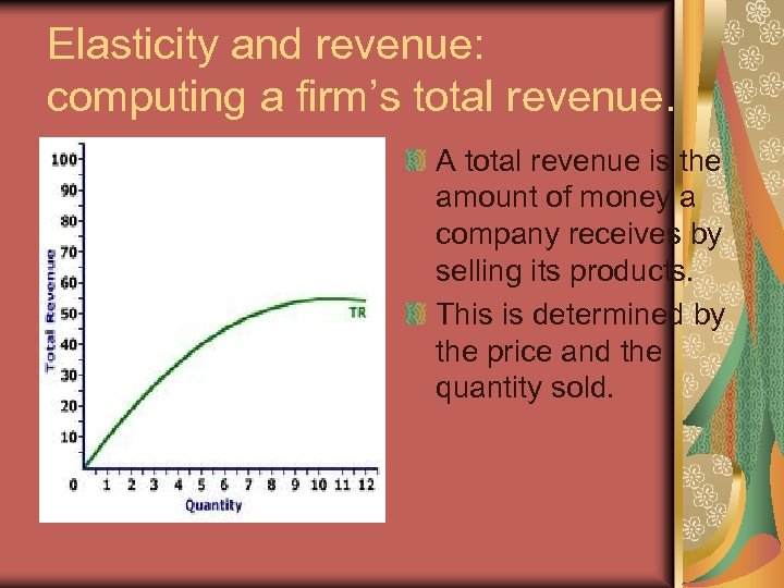 Elasticity and revenue: computing a firm's total revenue. A total revenue is the amount