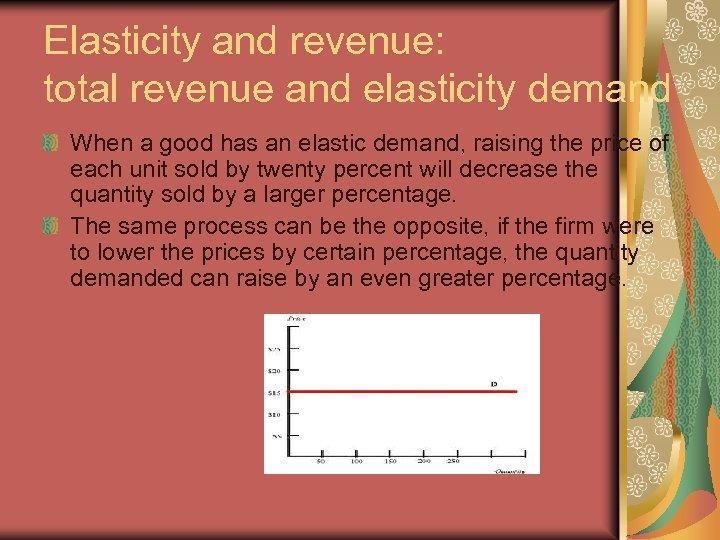 Elasticity and revenue: total revenue and elasticity demand When a good has an elastic