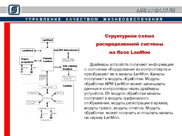 Структурная схема распределенной системы на базе Lan. Mon Драйверы устройств получают информацию о состоянии