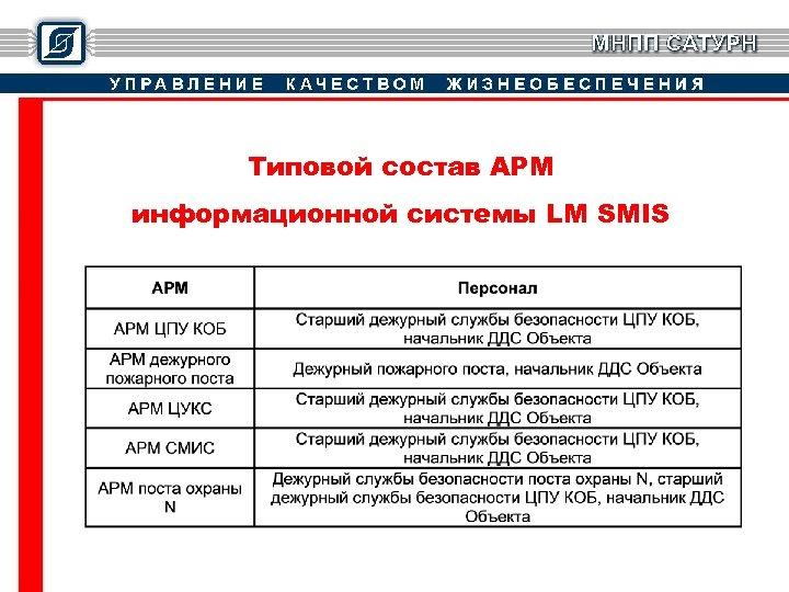 Типовой состав АРМ информационной системы LM SMIS
