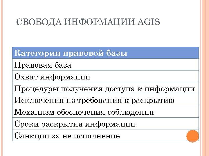 СВОБОДА ИНФОРМАЦИИ AGIS Категории правовой базы Правовая база Охват информации Процедуры получения доступа к