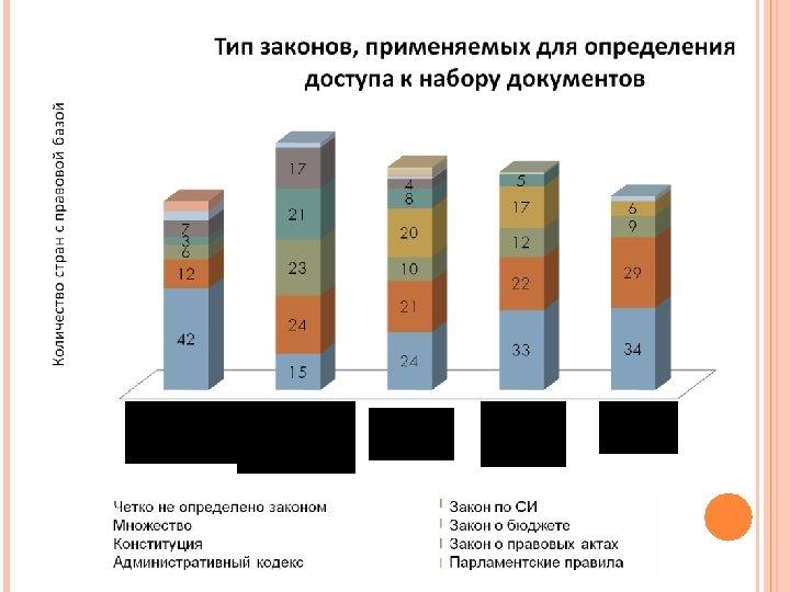 Проекты Действующие правовых правовые инструментов инструменты Годовые бюджеты Годовой план счетов Годовые отчеты