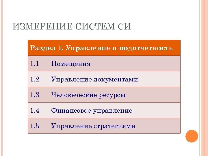 ИЗМЕРЕНИЕ СИСТЕМ СИ Раздел 1. Управление и подотчетность 1. 1 Помещения 1. 2 Управление