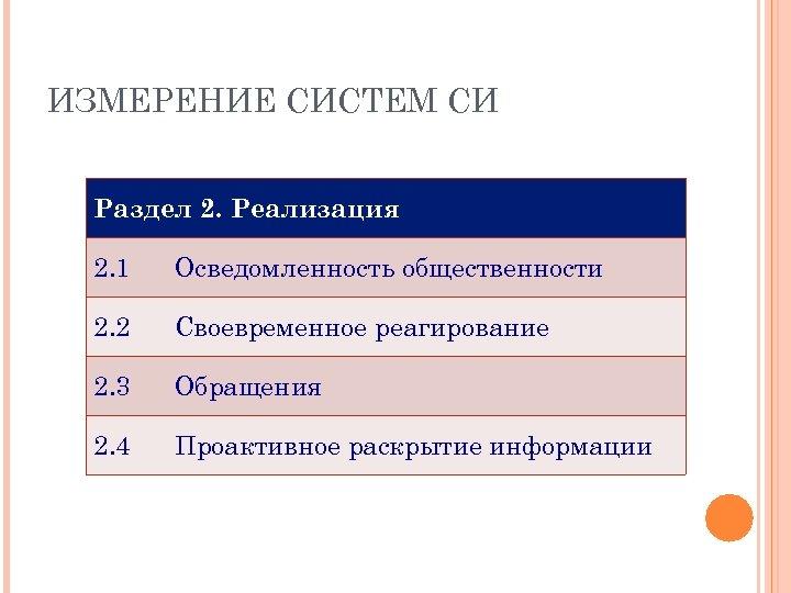 ИЗМЕРЕНИЕ СИСТЕМ СИ Раздел 2. Реализация 2. 1 Осведомленность общественности 2. 2 Своевременное реагирование