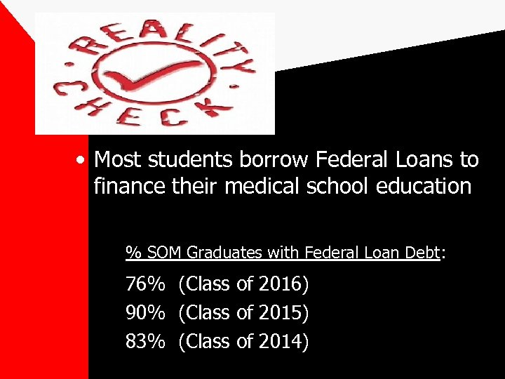 • Most students borrow Federal Loans to finance their medical school education %