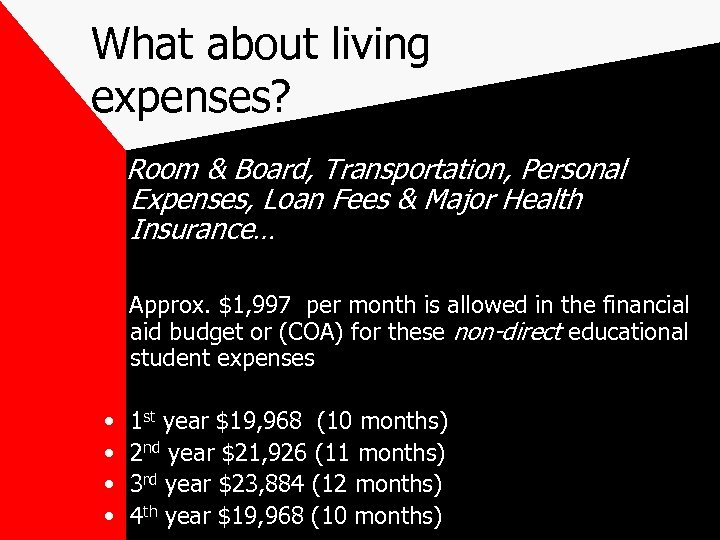 What about living expenses? Room & Board, Transportation, Personal Expenses, Loan Fees & Major