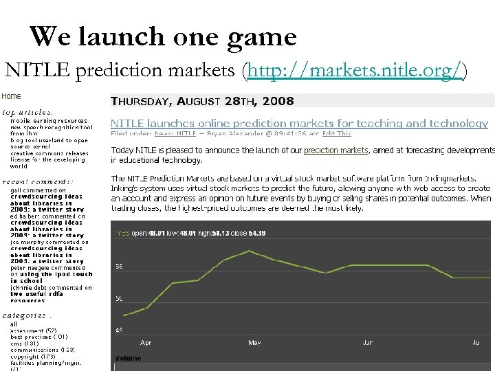 We launch one game NITLE prediction markets (http: //markets. nitle. org/)