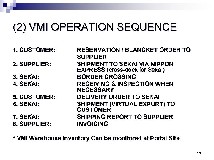 (2) VMI OPERATION SEQUENCE 1. CUSTOMER: 2. SUPPLIER: 3. SEKAI: 4. SEKAI: 5. CUSTOMER: