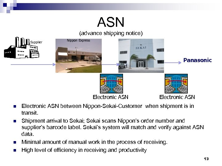 ASN (advance shipping notice) Supplier Nippon Express Panasonic Electronic ASN n n Electronic ASN