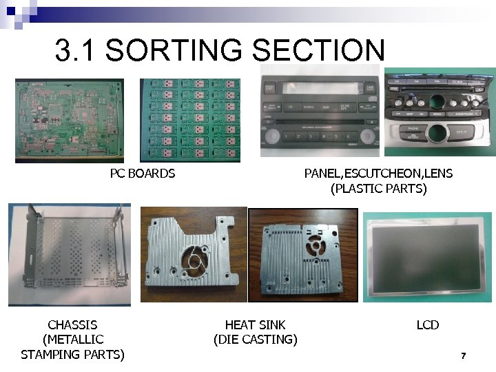 3. 1 SORTING SECTION PC BOARDS CHASSIS (METALLIC STAMPING PARTS) PANEL, ESCUTCHEON, LENS (PLASTIC