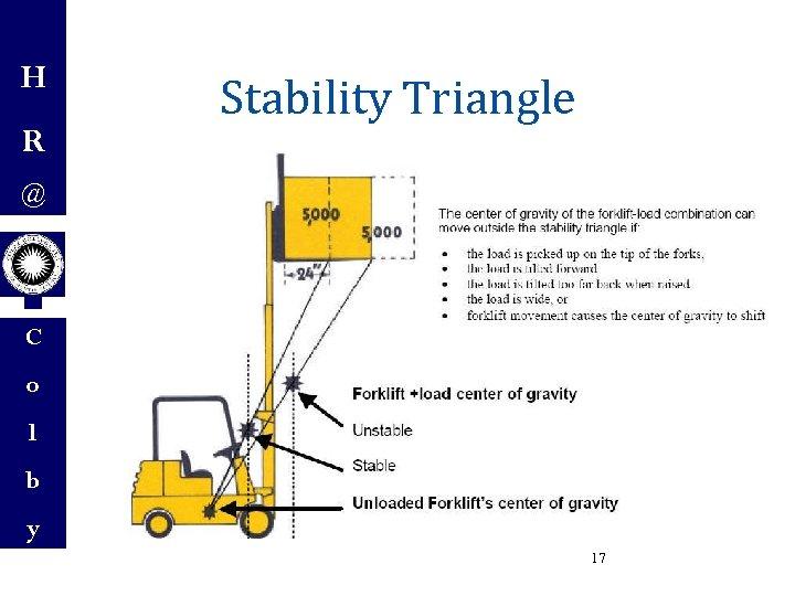 H R Stability Triangle @ C o l b y 17
