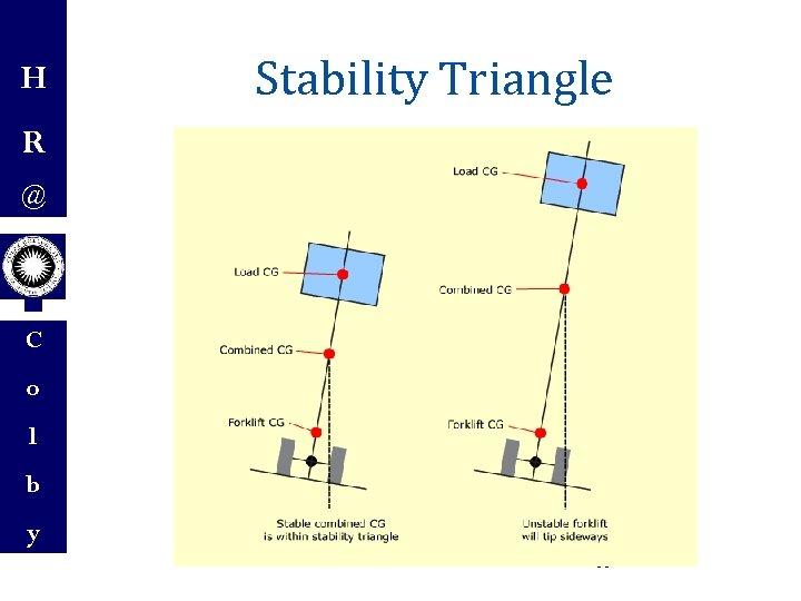 H Stability Triangle R @ C o l b y 18