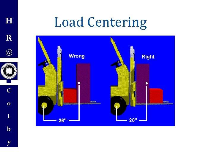 H R @ C o l b y Load Centering