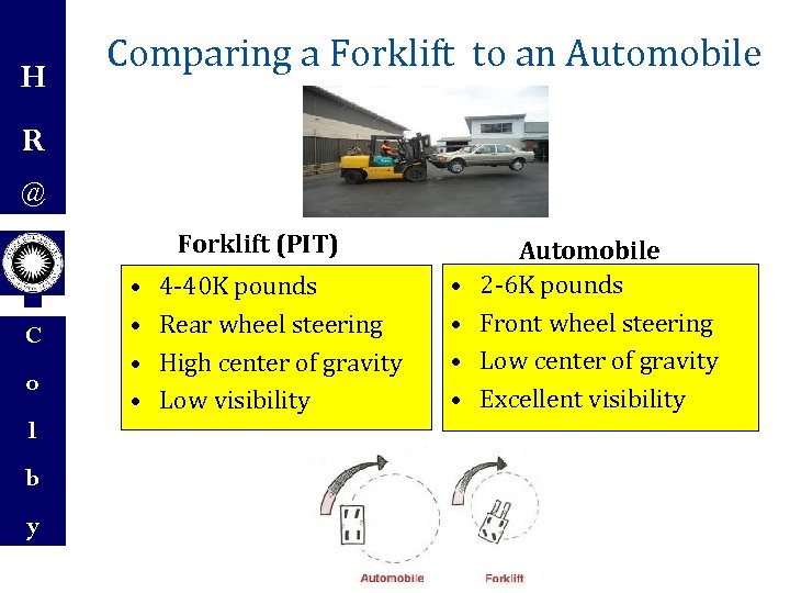 H Comparing a Forklift to an Automobile R @ Forklift (PIT) C o l