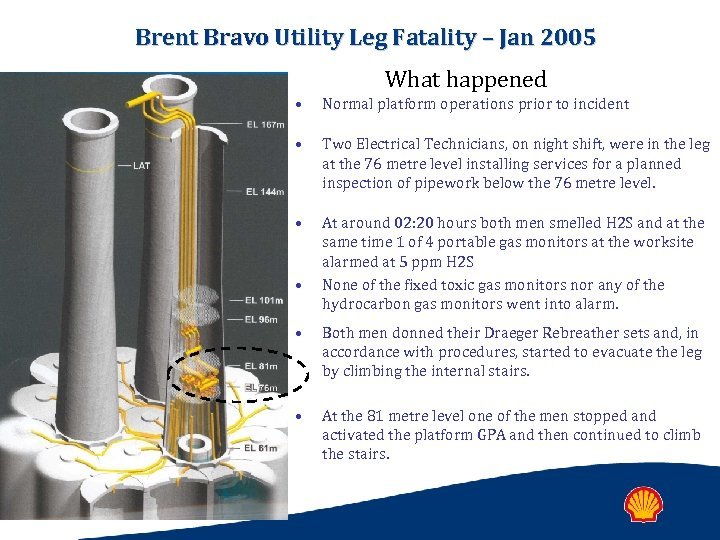 Brent Bravo Utility Leg Fatality – Jan 2005 What happened • Normal platform operations