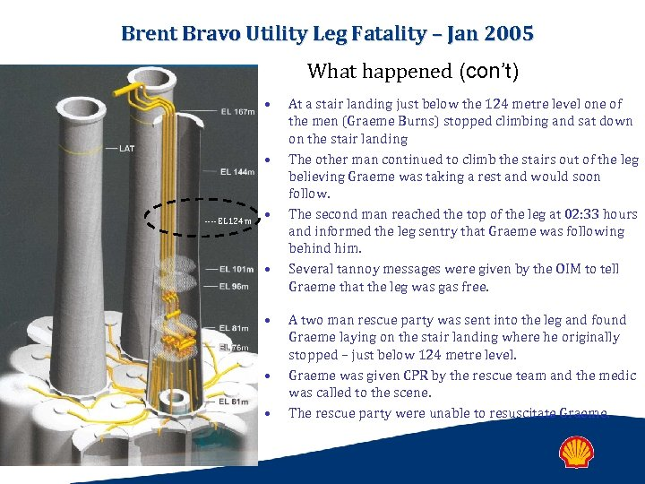 Brent Bravo Utility Leg Fatality – Jan 2005 What happened (con't) • • ----