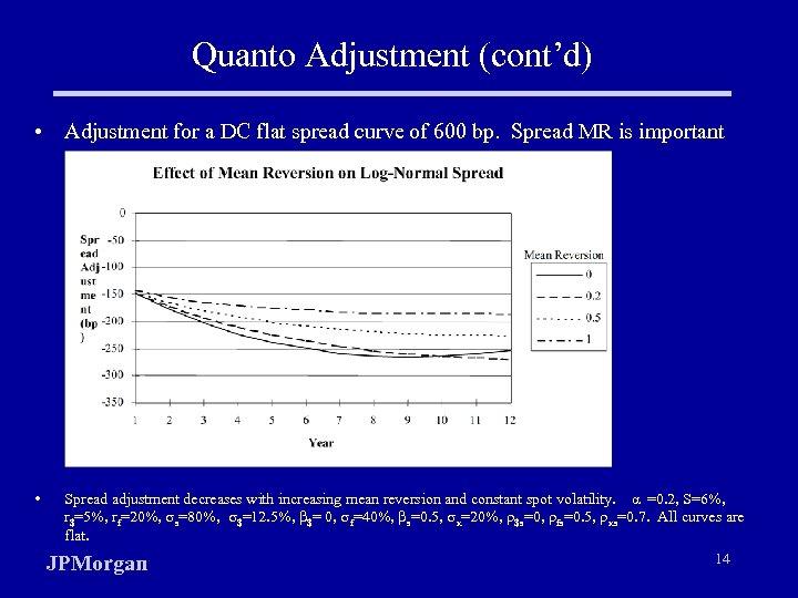 Quanto Adjustment (cont'd) • Adjustment for a DC flat spread curve of 600 bp.