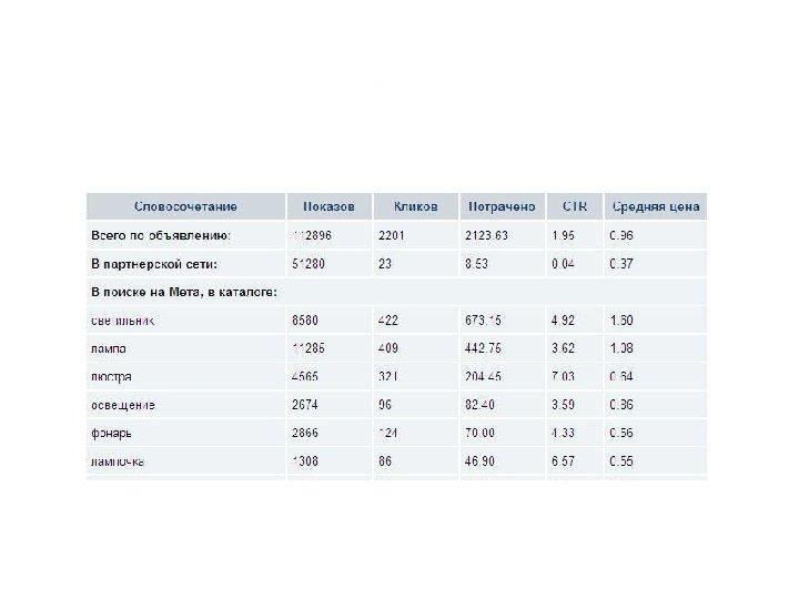 Прозрачная статистика