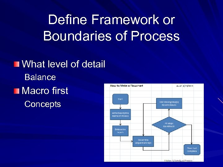 Define Framework or Boundaries of Process What level of detail Balance Macro first Concepts