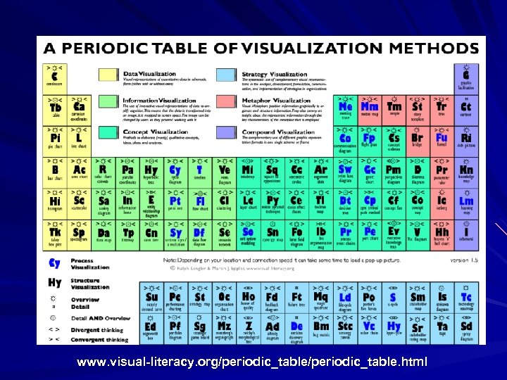 www. visual-literacy. org/periodic_table. html