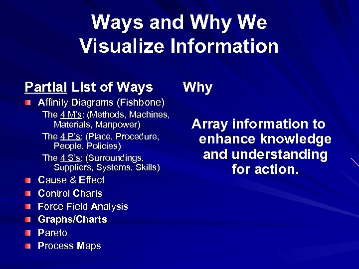 Ways and Why We Visualize Information Partial List of Ways Why Affinity Diagrams (Fishbone)