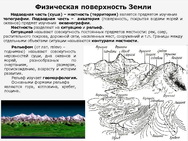 Физическая поверхность Земли Надводная часть (суша) – местность (территория) является предметом изучения топографии. Подводная