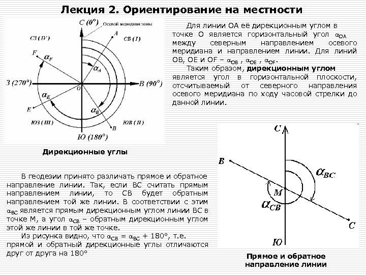 Лекция 2. Ориентирование на местности Для линии ОА её дирекционным углом в точке О