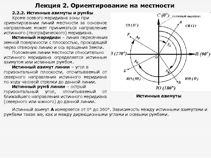 Лекция 2. Ориентирование на местности 2. 2. 2. Истинные азимуты и румбы Кроме осевого